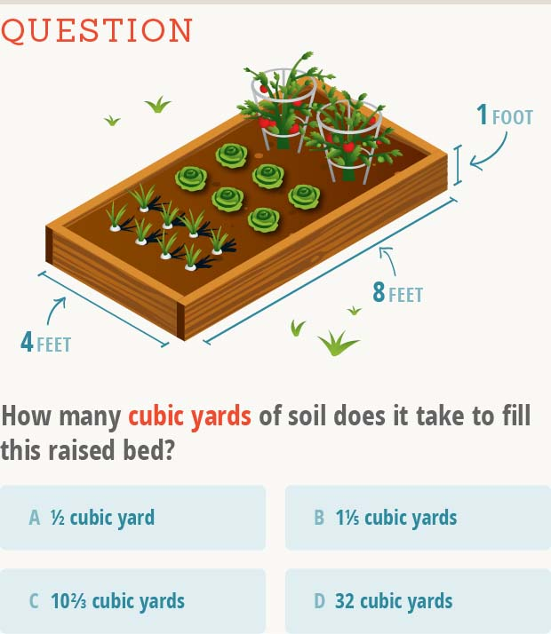 Gardening By the Numbers How to Calculate Cubic Feet and Cubic