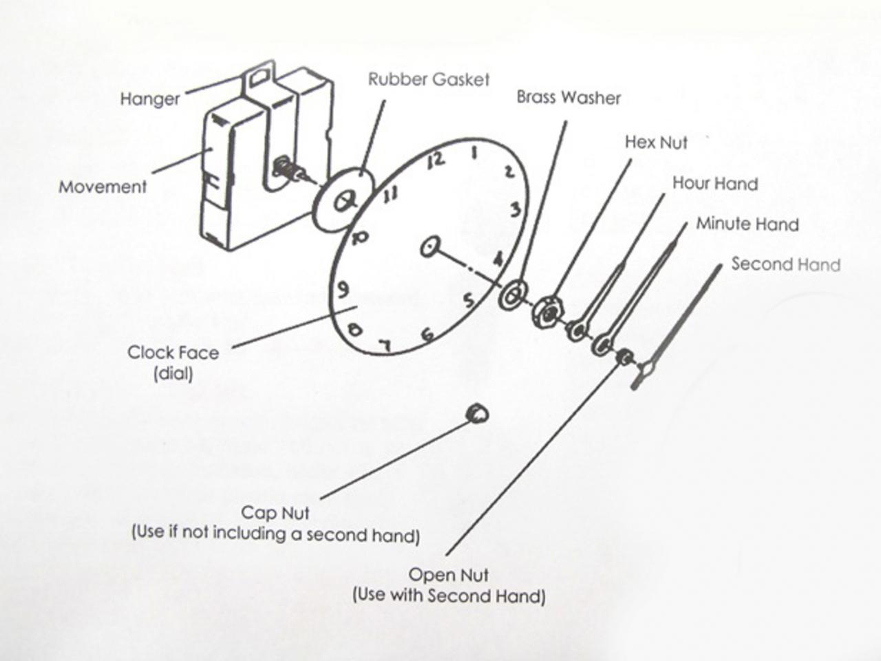 Worksheet Parts Of A Clock how to make your own custom clock diy network blog made ready see easy it is clock