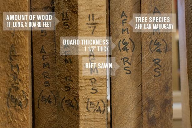 Buying lumber can be a bit intimidating, but it doesn't have to be. Keep these key things in mind when buying wood for your next woodworking project.