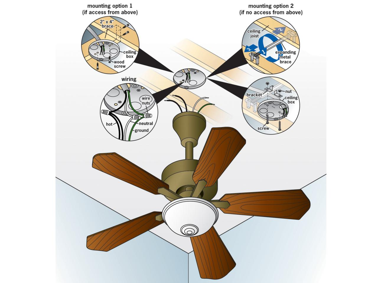 How to replace a light fixture with a ceiling fan how tos diy step 2 aloadofball Image collections