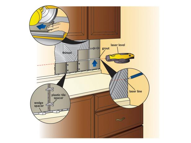 Keep This How To Drawing Handy As A Reference When Installing Tile Backsplash Yourself