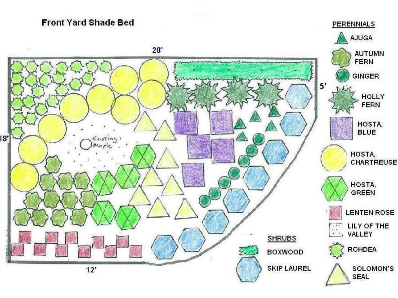 Design Plan Solution: Front Yard. The Tired Bed In Shade ...